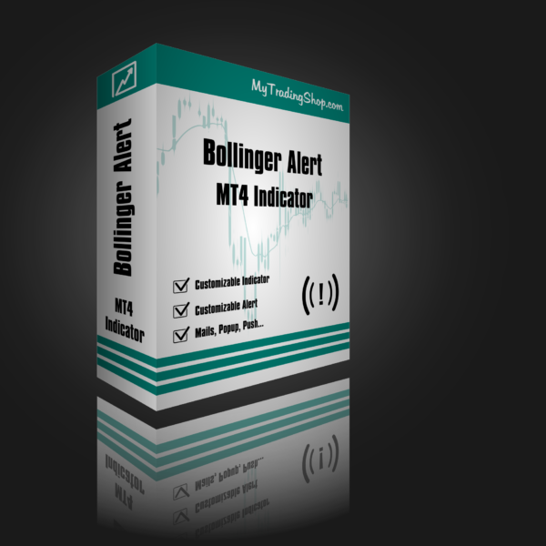 MT4 Indicator Alert Bollinger