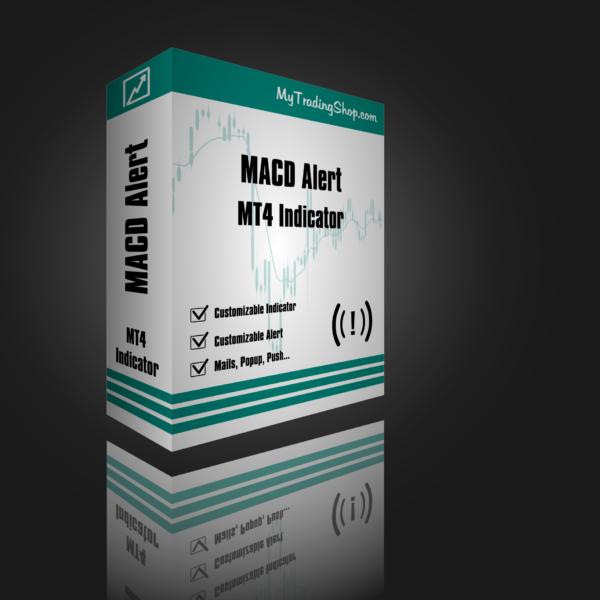 MT4 Indicator Alert MACD