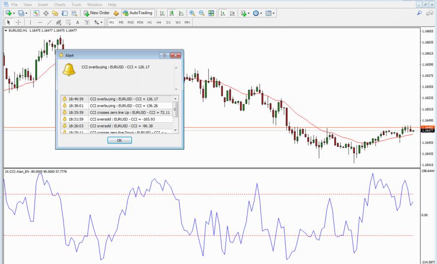 MT4 CCI Indicator alert