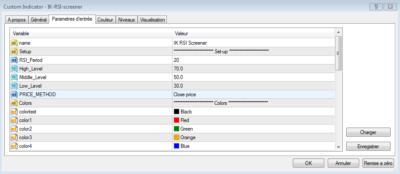 RSI screener MT4 Scanner