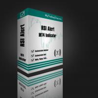 MT4 Indicator Alert RSI